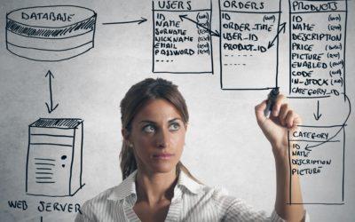 Product Information Management (PIM) : tout ce qu'il faut savoir.