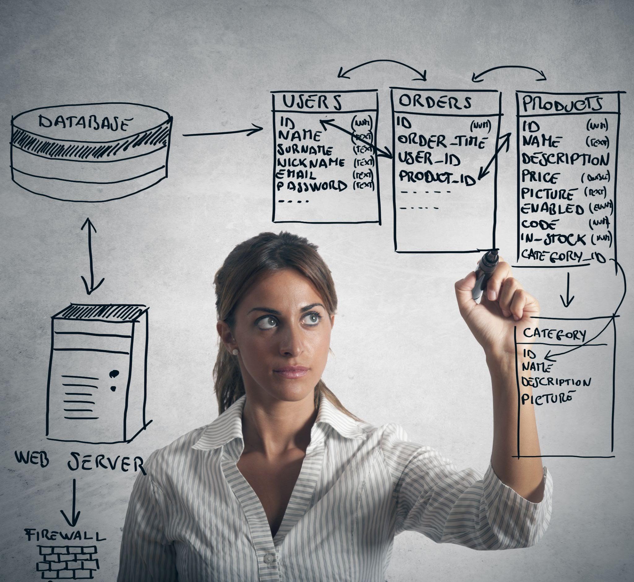 Les solutions PIM sont la colonne vertébrale dans la gestion des information produit